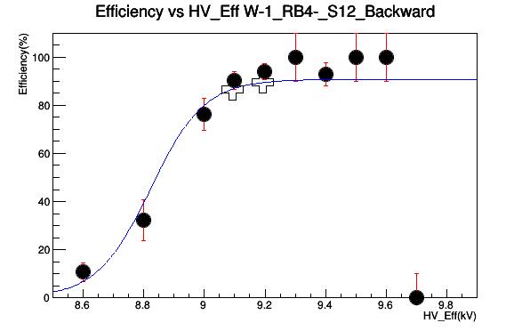 W-1_RB4-_S12_Backward.png