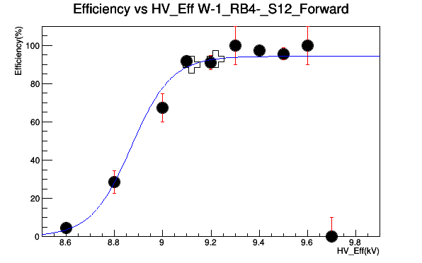 W-1_RB4-_S12_Forward.png