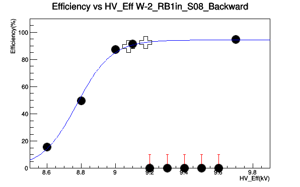 W-2_RB1in_S08_Backward.png
