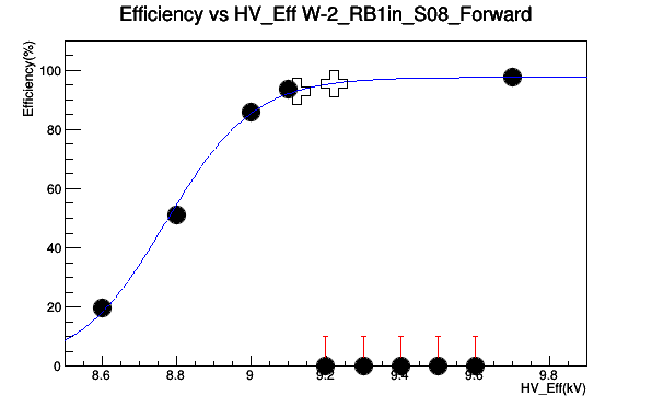 W-2_RB1in_S08_Forward.png