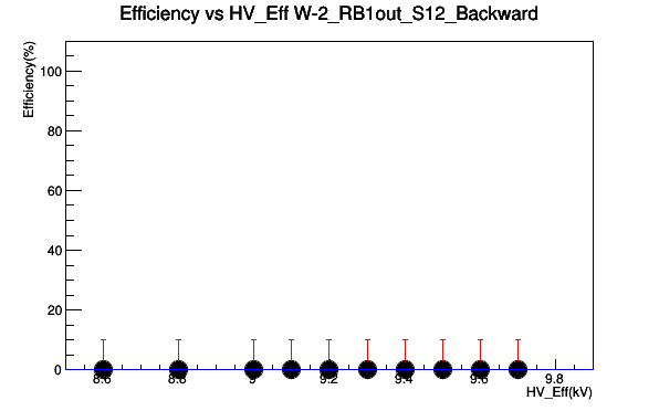 W-2_RB1out_S12_Backward.png