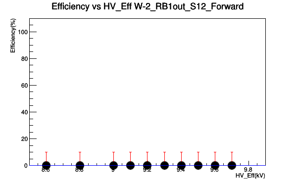 W-2_RB1out_S12_Forward.png