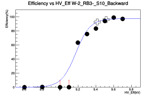 W-2_RB3-_S10_Backward.png