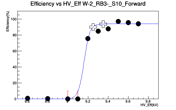W-2_RB3-_S10_Forward.png
