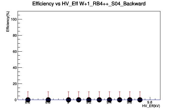 W1_RB4_S04_Backward.png