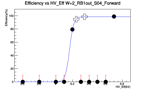 W2_RB1out_S04_Forward.png