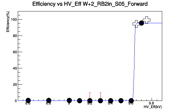 W2_RB2in_S05_Forward.png