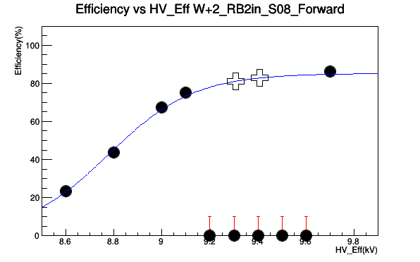 W2_RB2in_S08_Forward.png