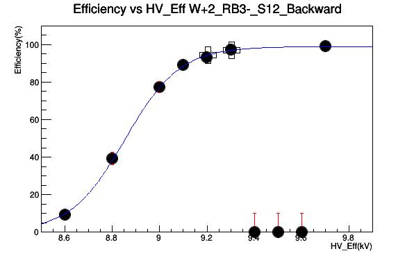 W2_RB3-_S12_Backward.png