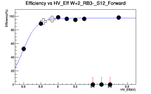 W2_RB3-_S12_Forward.png