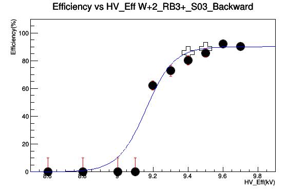 W2_RB3_S03_Backward.png