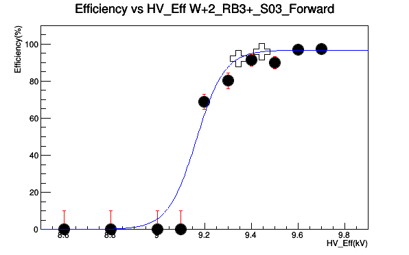 W2_RB3_S03_Forward.png