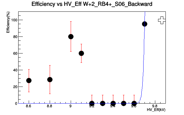 W2_RB4_S06_Backward.png