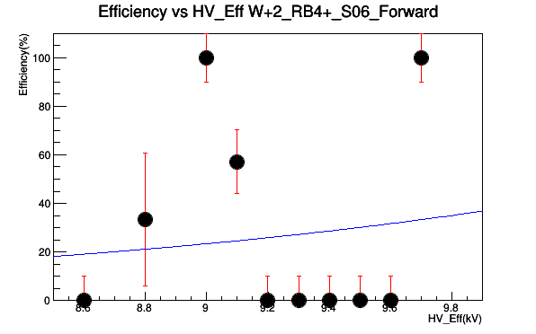 W2_RB4_S06_Forward.png
