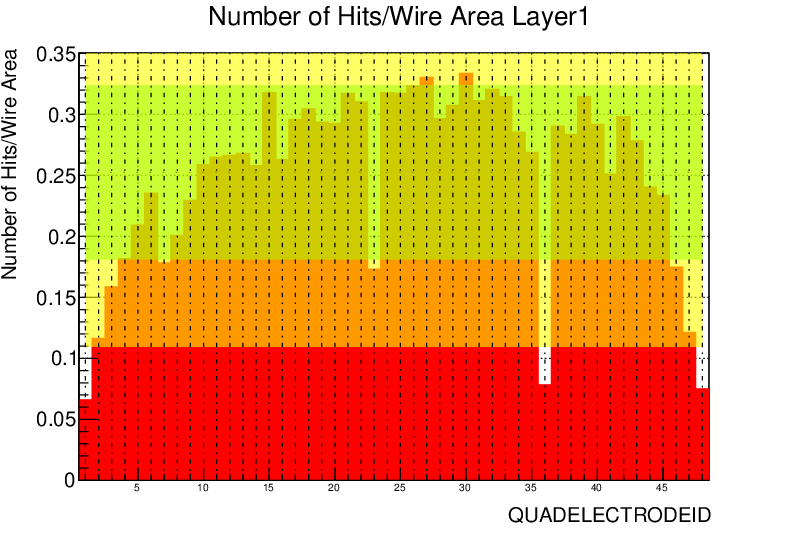 ql2p6_wire_hits_norm-0.png