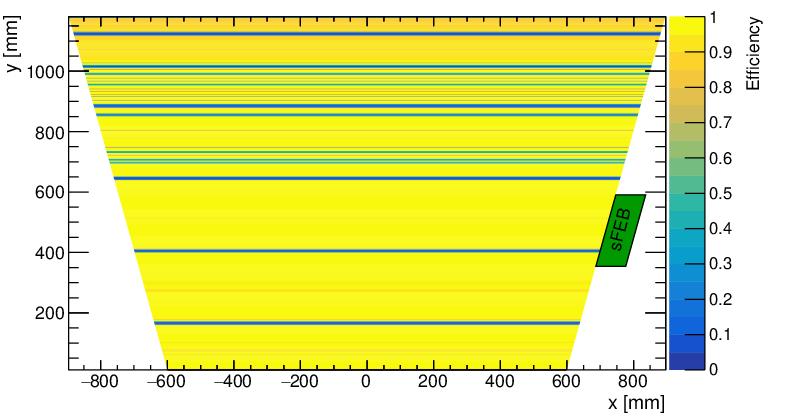 ql2p6-eff-L1S.png
