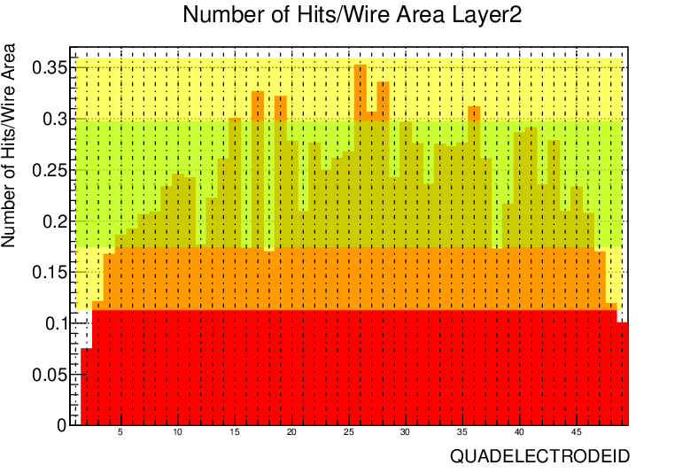 ql2p6_wire_hits_norm-1.png