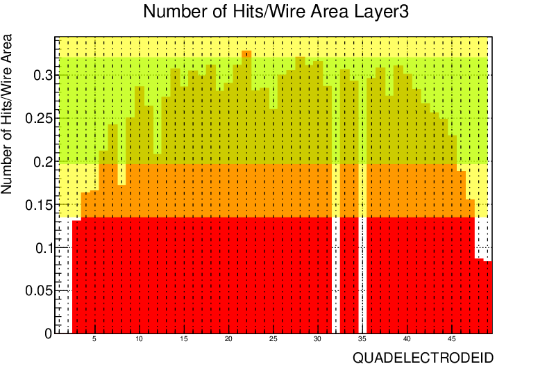 ql2p6_wire_hits_norm-2.png