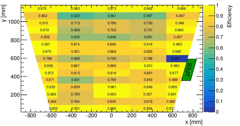 ql2p6-eff-L3P.png