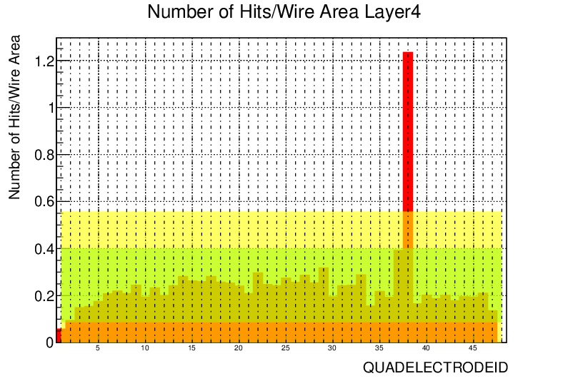 ql2p6_wire_hits_norm-3.png
