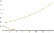 MathematicaPlotForMaximum.png