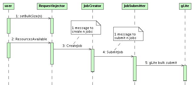 JobCreation.png