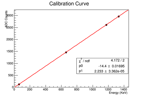 calibration curve.png