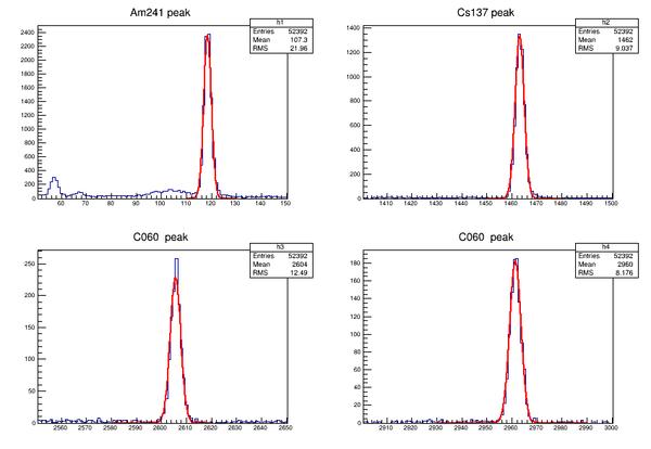calibration peaks.png