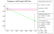 evPlot slope bdt 2Dev constExpConst constSlope 2BDT2ETA FIXED.png