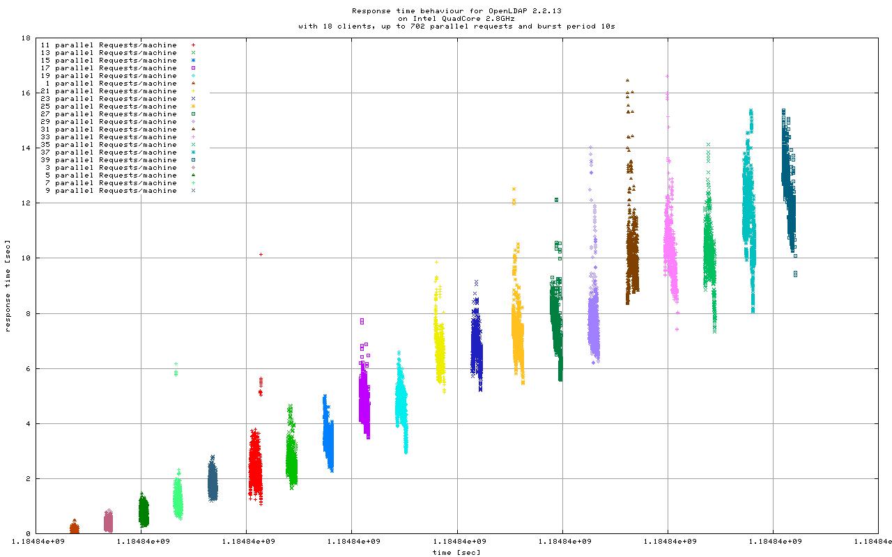 quadcore_18M_39T_Test_timethreads_BIG.png
