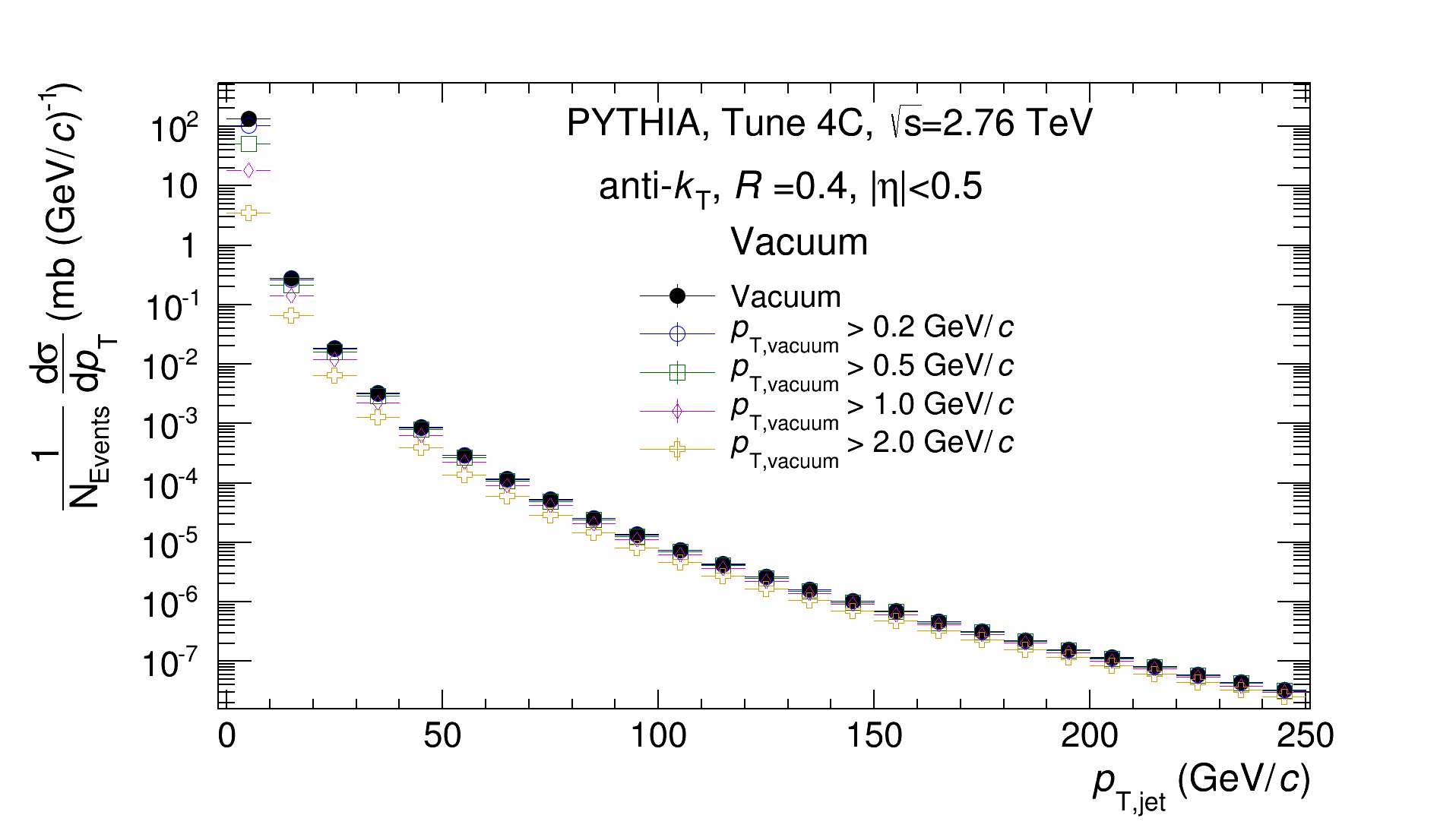 Jet_vacuum_Spectrum.png