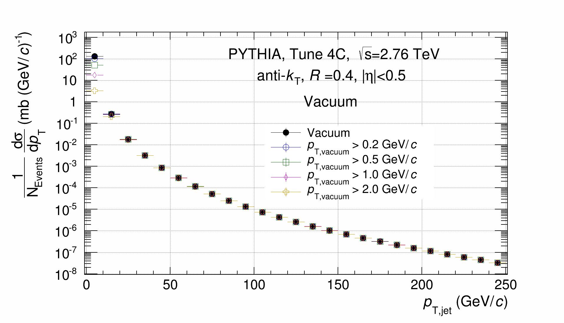 Vacuum_Spectrum.png