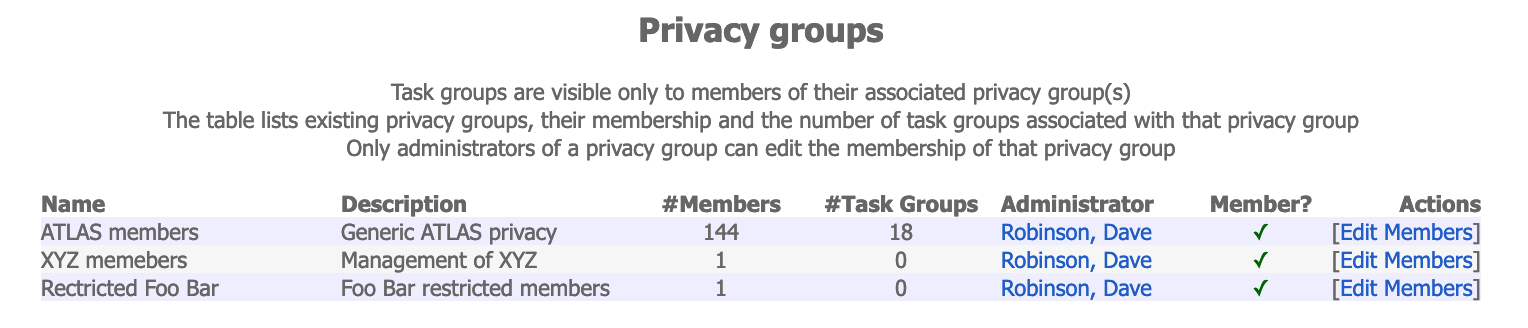 Assigning privileges for group members