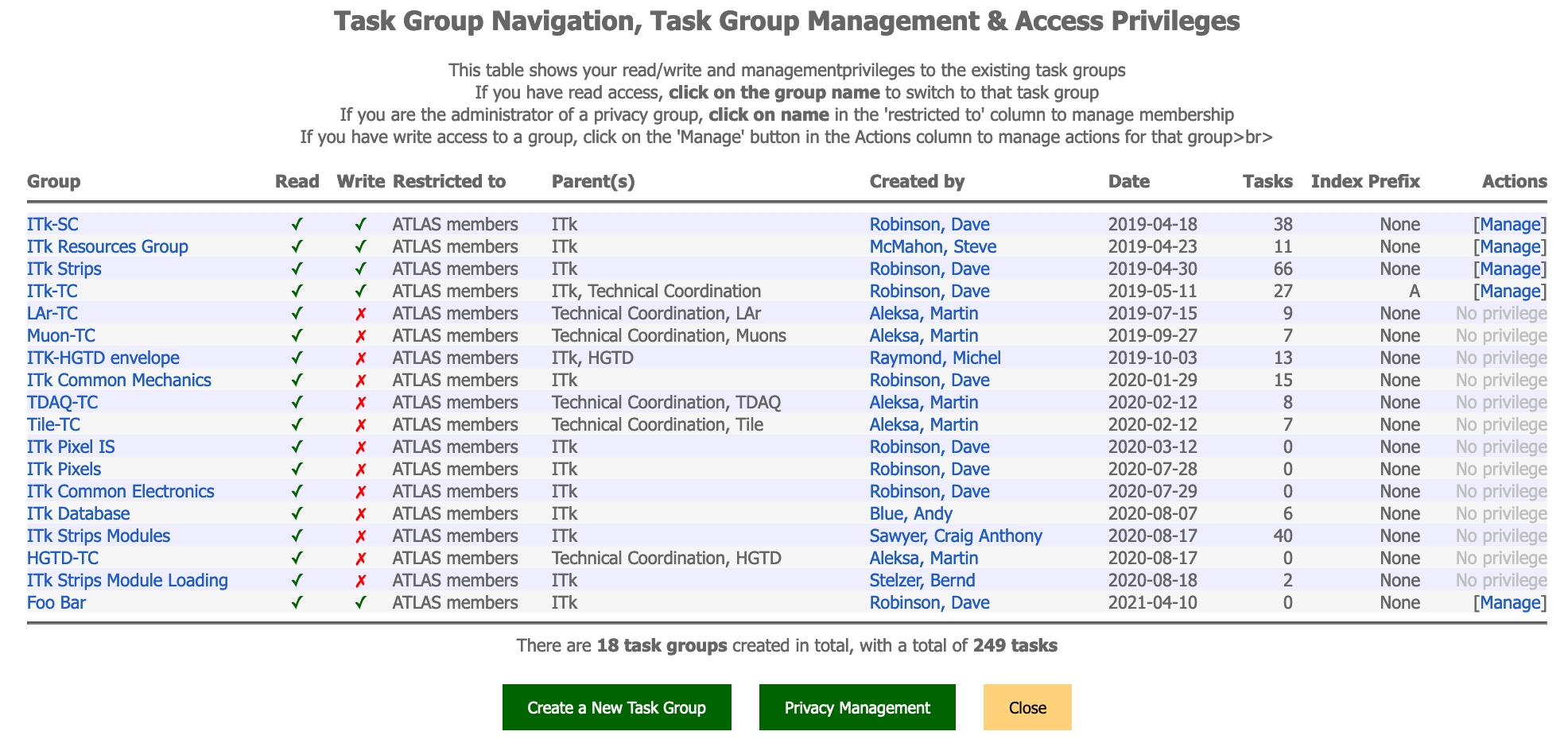 Group management, navigation and privacy