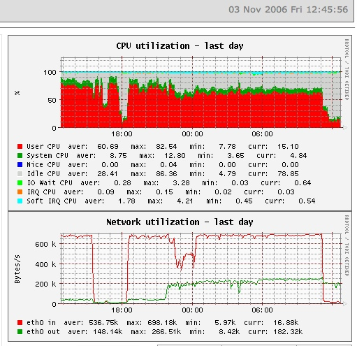 Again_15hours_INTR2_CPU_jpg.jpg