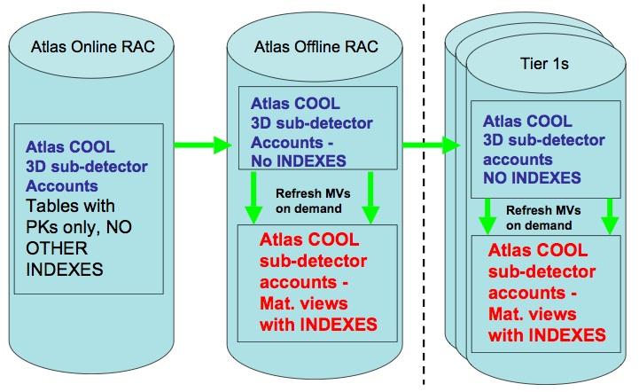 COOL_replication_with_MVs.jpg