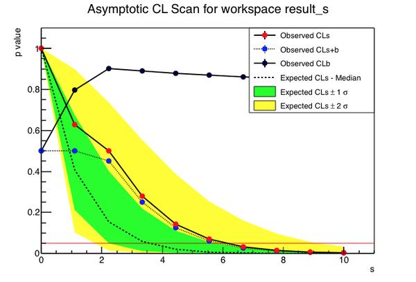 Asymptotic Scan.png