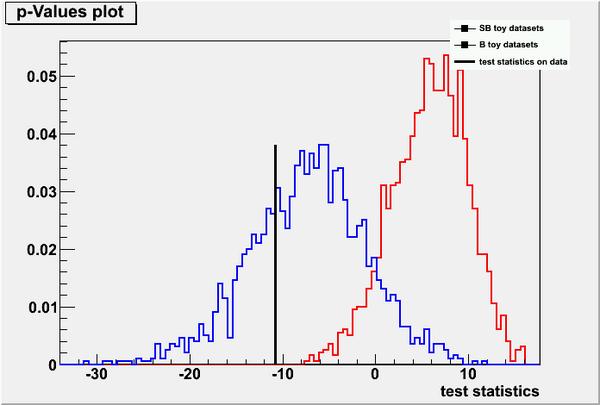 HybridResultPlot GaussOverFlat.png