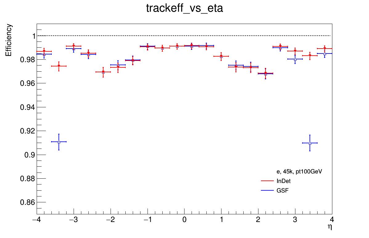 924_trackeff_vs_eta.png