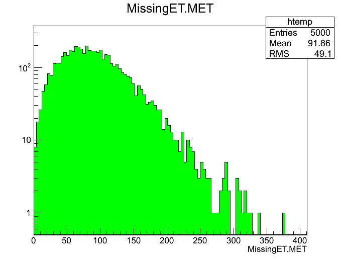 MissingET.MET1.png