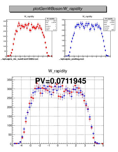 NLO_LLLO_comparison_pdf_wplusjets.png
