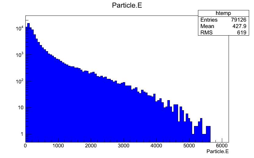 Particle.E.png