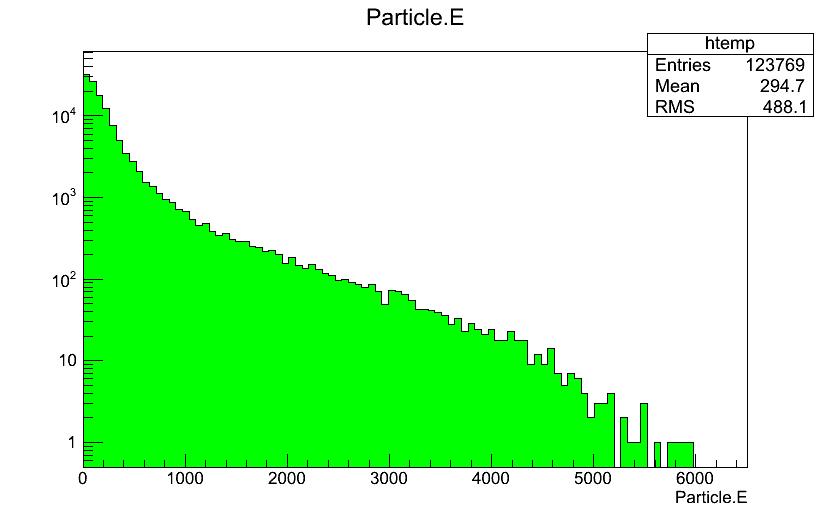 Particle.E1.png