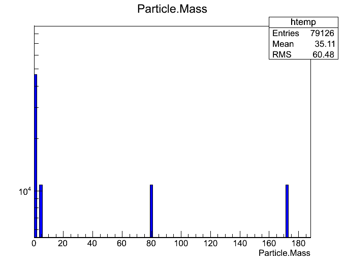 Particle.Mass.png