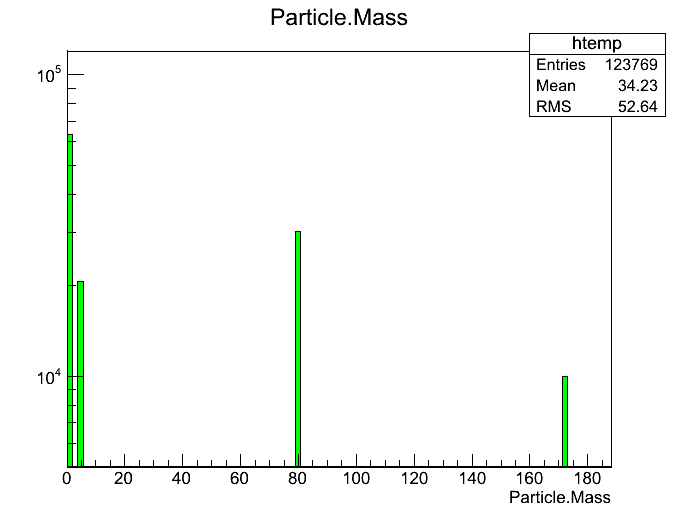 Particle.Mass1.png