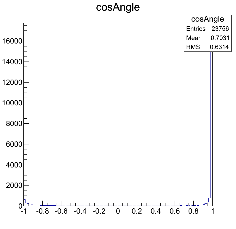 cosAngle.png