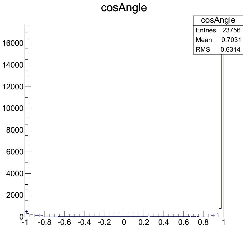 cosAngle.png