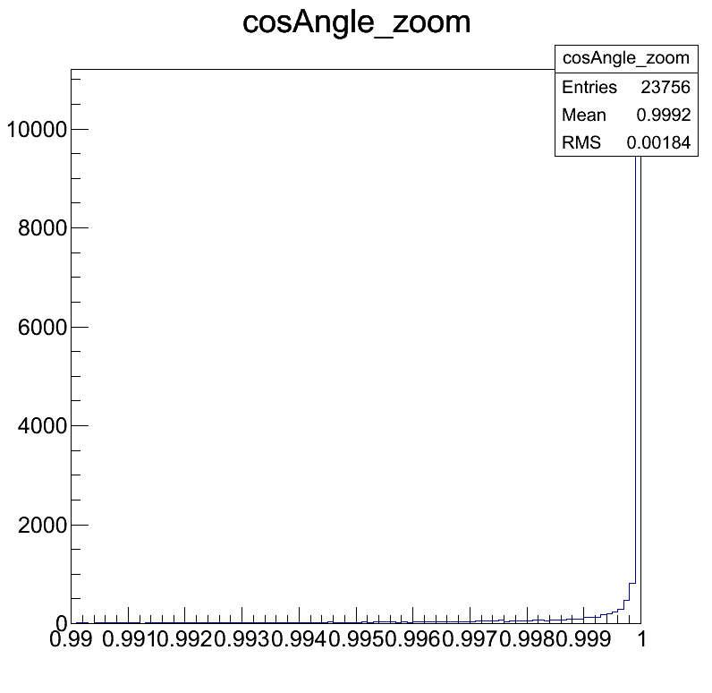 cosAngle_zoom.png