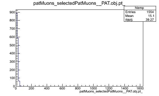 data_pt_patslected.png