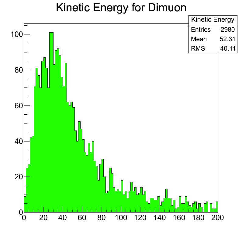 kinetic_histogram.png